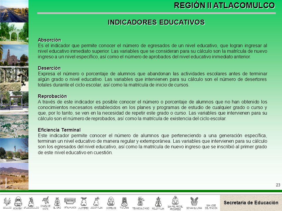 INDICADORES EDUCATIVOS