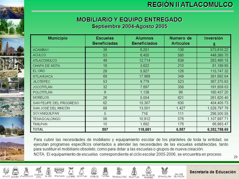 MOBILIARIO Y EQUIPO ENTREGADO Escuelas Beneficiadas