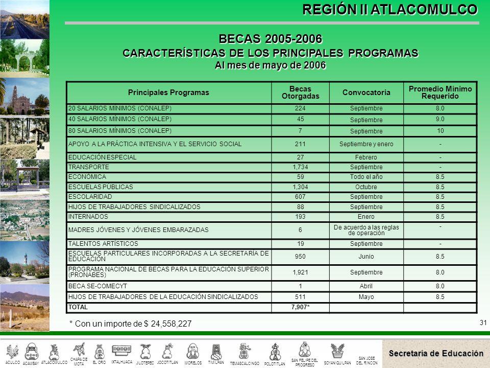 BECAS 2005-2006 CARACTERÍSTICAS DE LOS PRINCIPALES PROGRAMAS