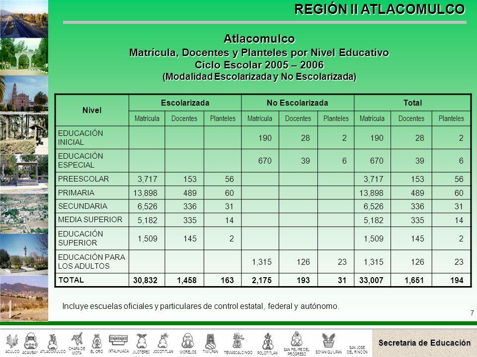 Atlacomulco Matrícula, Docentes y Planteles por Nivel Educativo