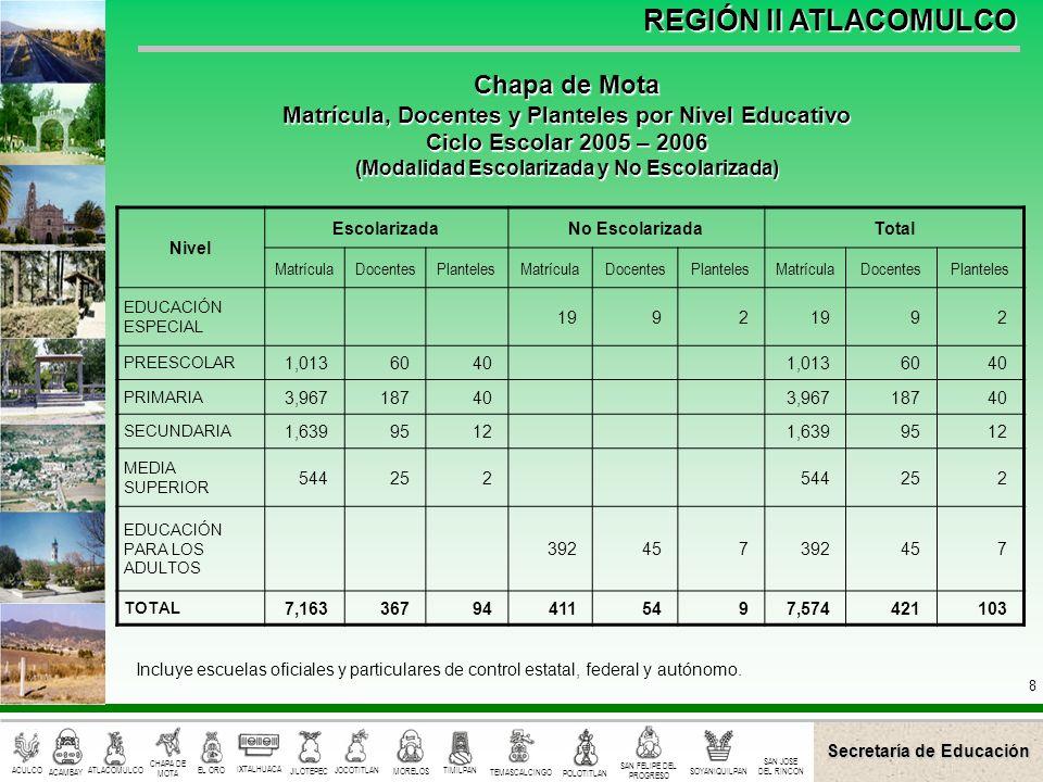 Chapa de Mota Matrícula, Docentes y Planteles por Nivel Educativo