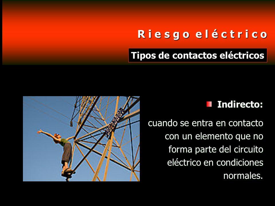 R i e s g o e l é c t r i c o Tipos de contactos eléctricos Indirecto: