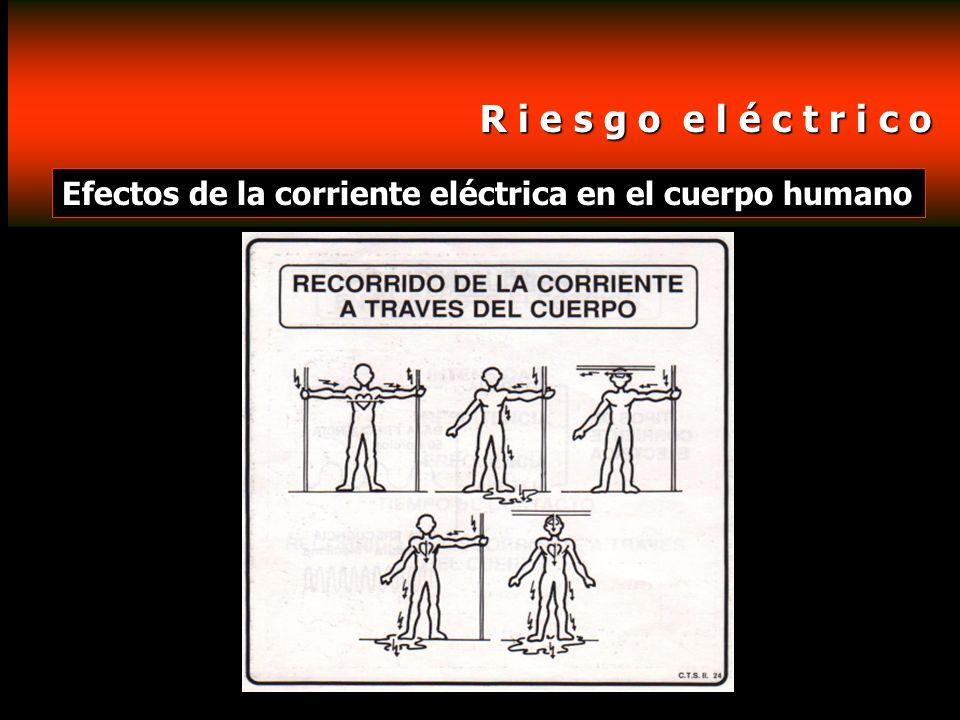 R i e s g o e l é c t r i c o Efectos de la corriente eléctrica en el cuerpo humano