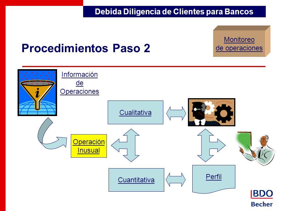Debida Diligencia de Clientes para Bancos
