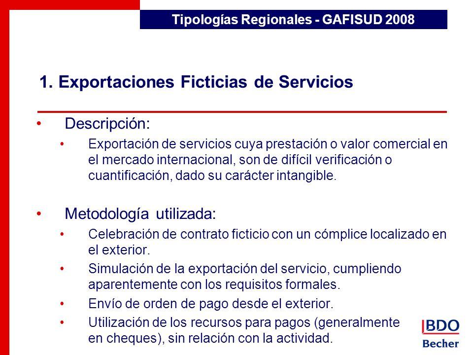 1. Exportaciones Ficticias de Servicios