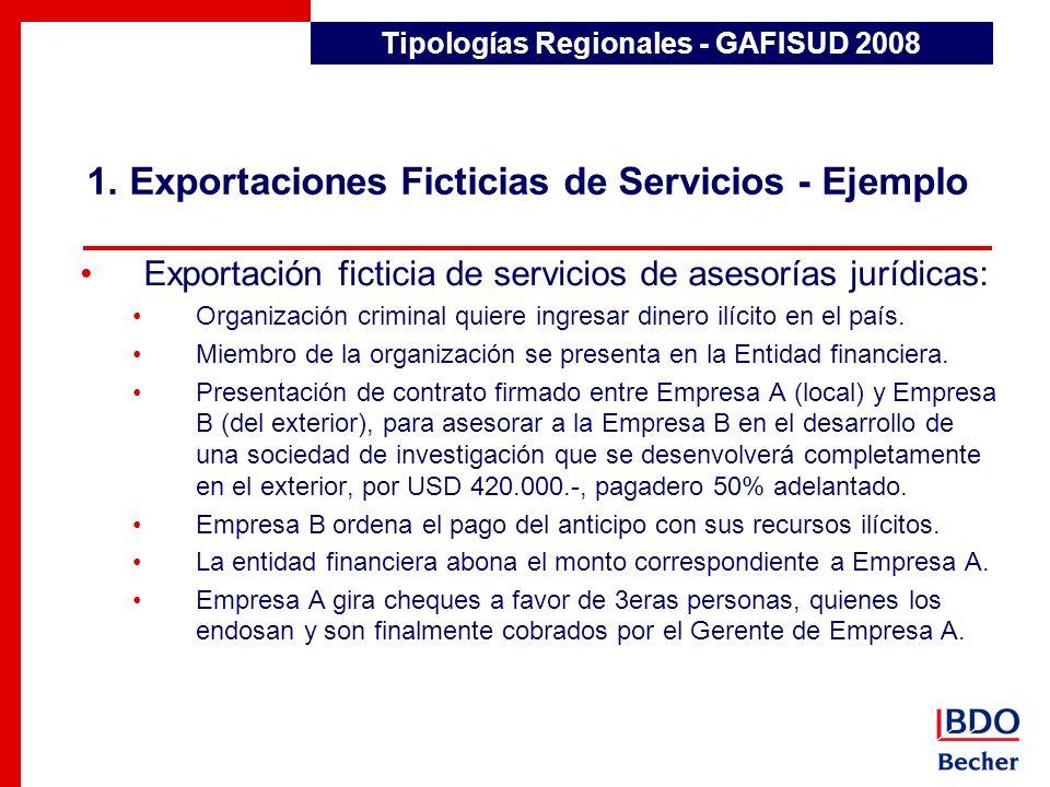 1. Exportaciones Ficticias de Servicios - Ejemplo