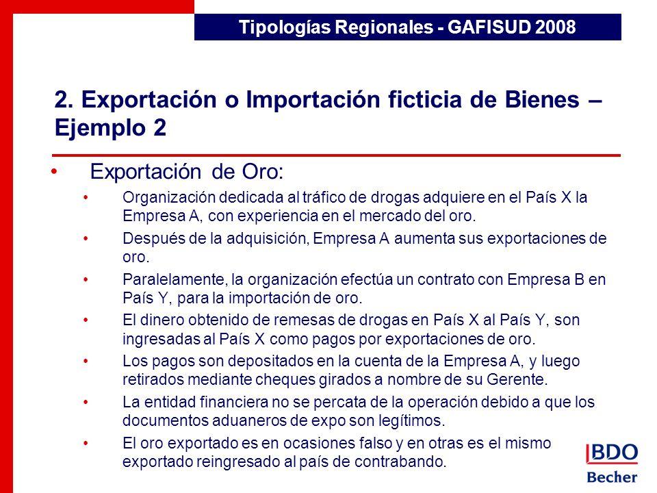 2. Exportación o Importación ficticia de Bienes – Ejemplo 2