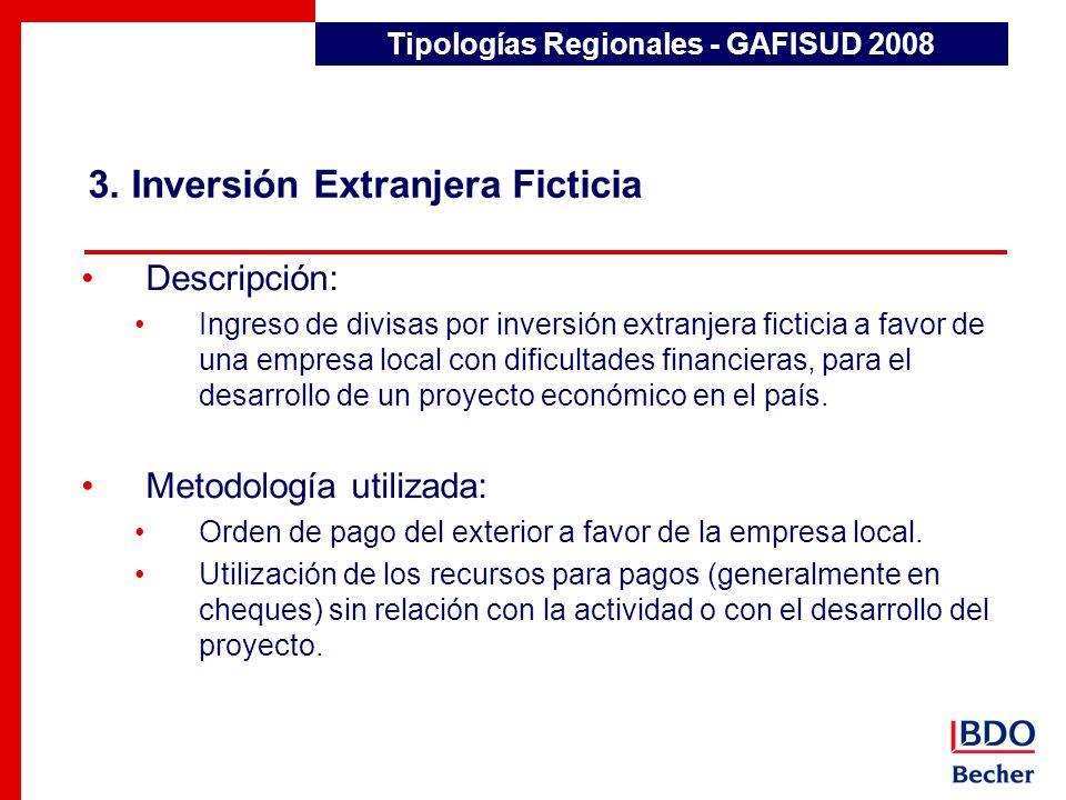 3. Inversión Extranjera Ficticia