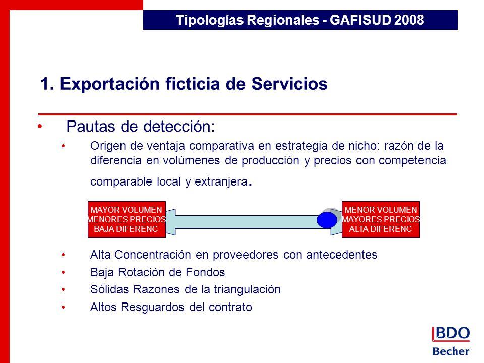 1. Exportación ficticia de Servicios