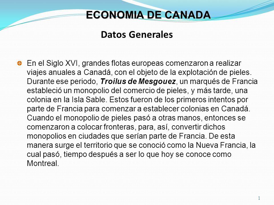 ECONOMIA DE CANADA Datos Generales