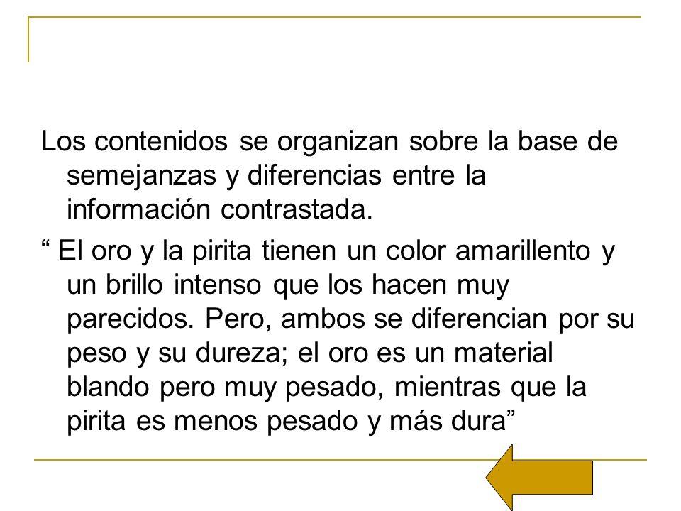 Los contenidos se organizan sobre la base de semejanzas y diferencias entre la información contrastada.