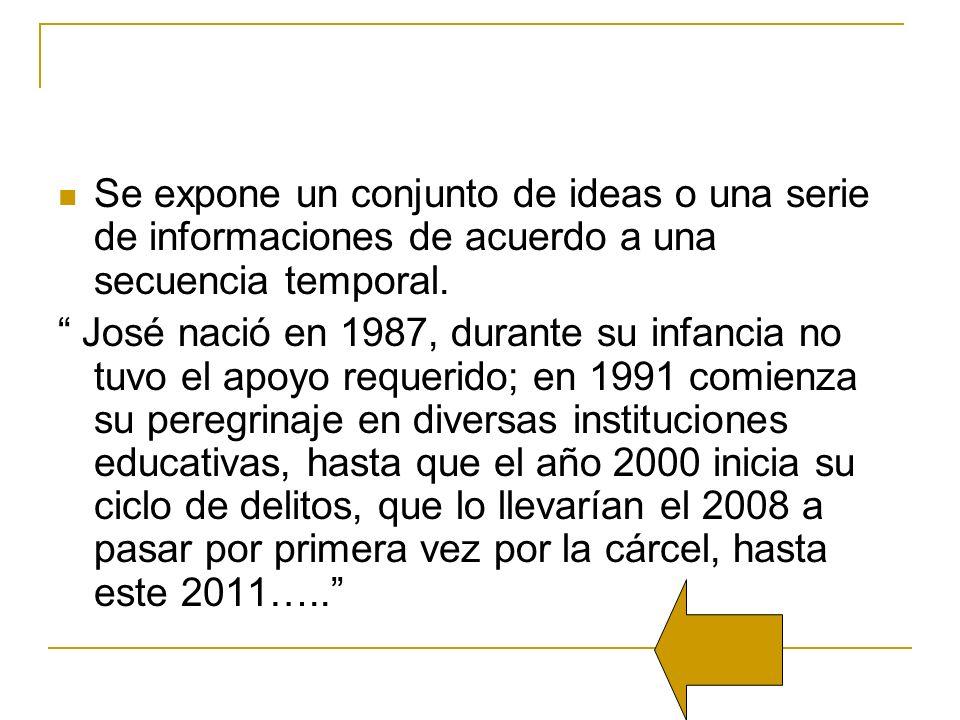 Se expone un conjunto de ideas o una serie de informaciones de acuerdo a una secuencia temporal.