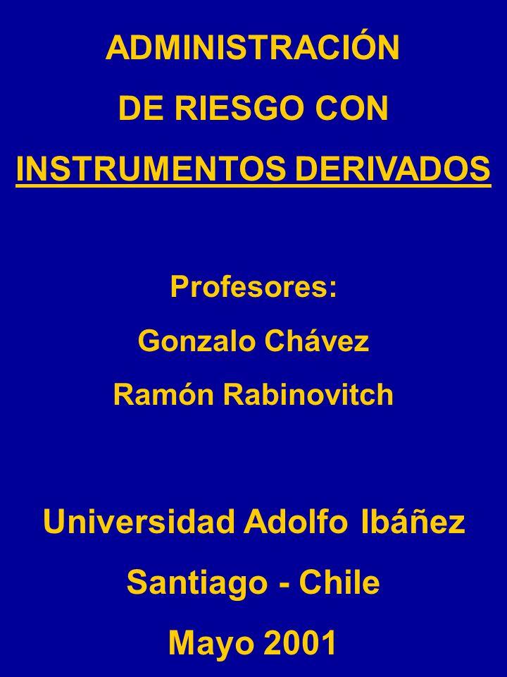 INSTRUMENTOS DERIVADOS Universidad Adolfo Ibáñez