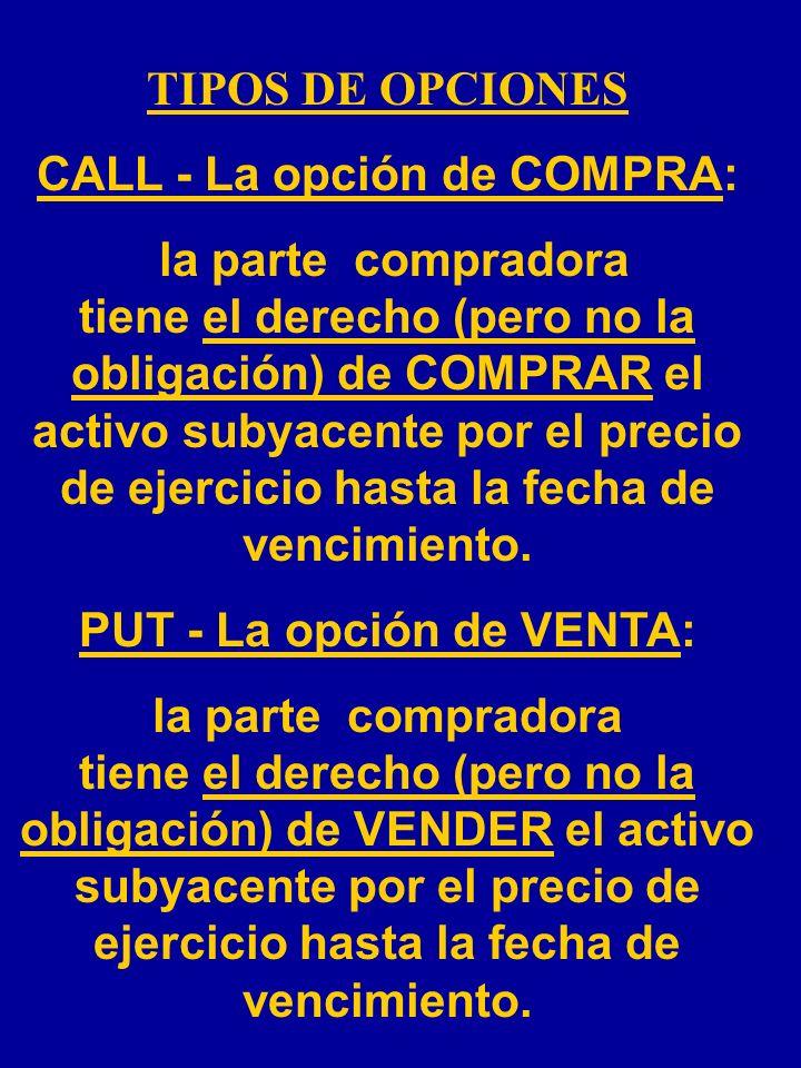 CALL - La opción de COMPRA: PUT - La opción de VENTA: