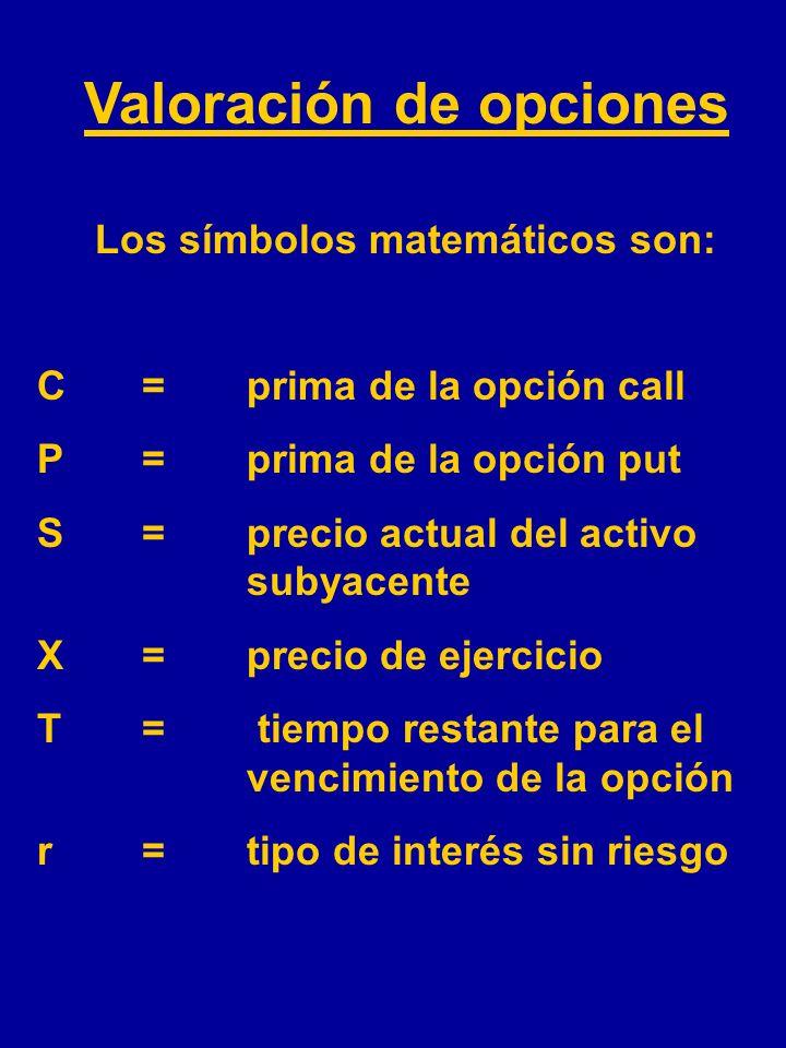 Valoración de opciones Los símbolos matemáticos son: