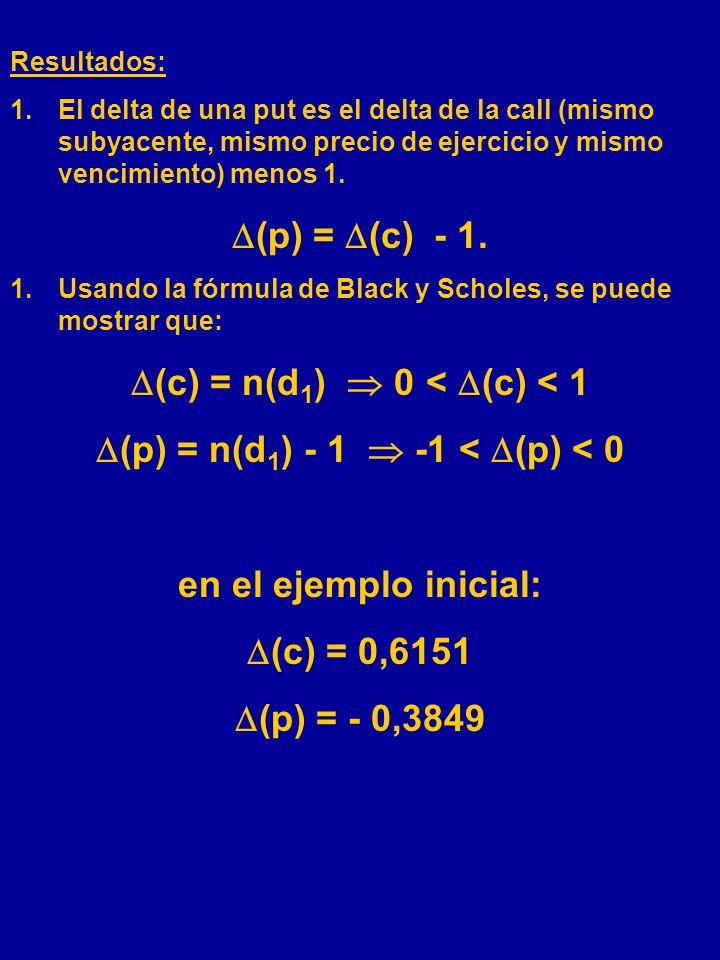 (c) = n(d1)  0 < (c) < 1