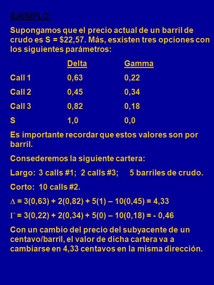 EJEMPLO: Supongamos que el precio actual de un barril de crudo es S = $22,57. Más, esxisten tres opciones con los siguientes parámetros: