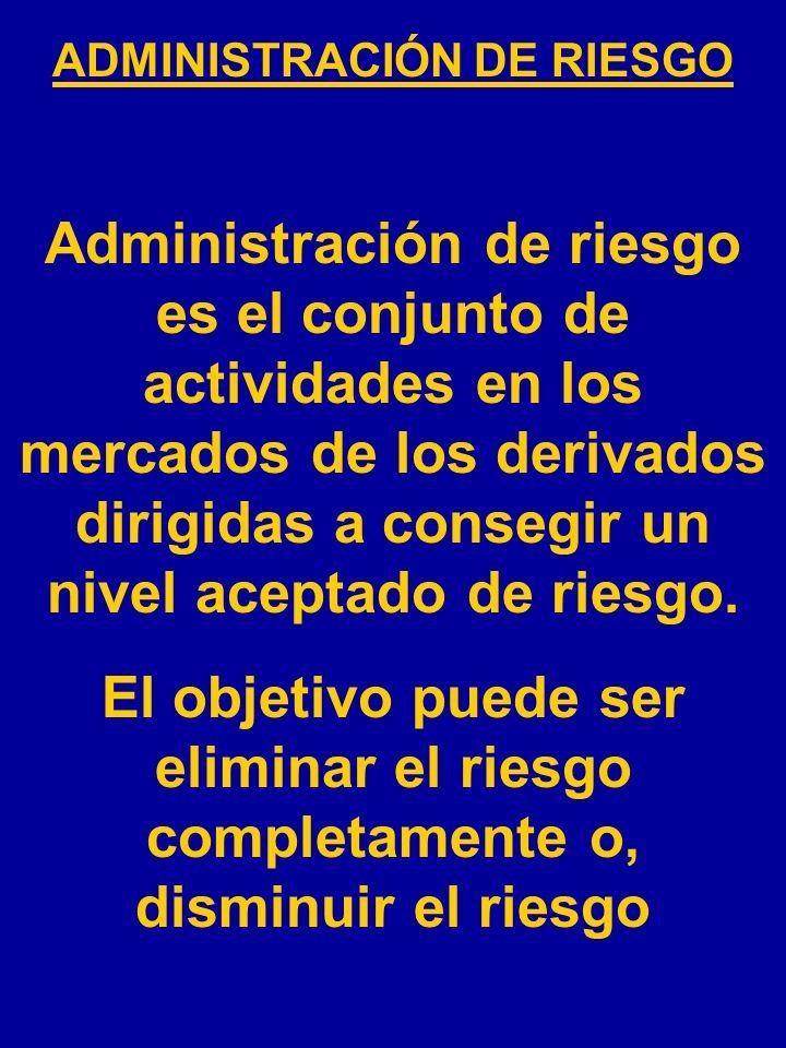 ADMINISTRACIÓN DE RIESGO