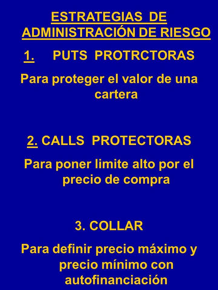 ESTRATEGIAS DE ADMINISTRACIÓN DE RIESGO 1. PUTS PROTRCTORAS