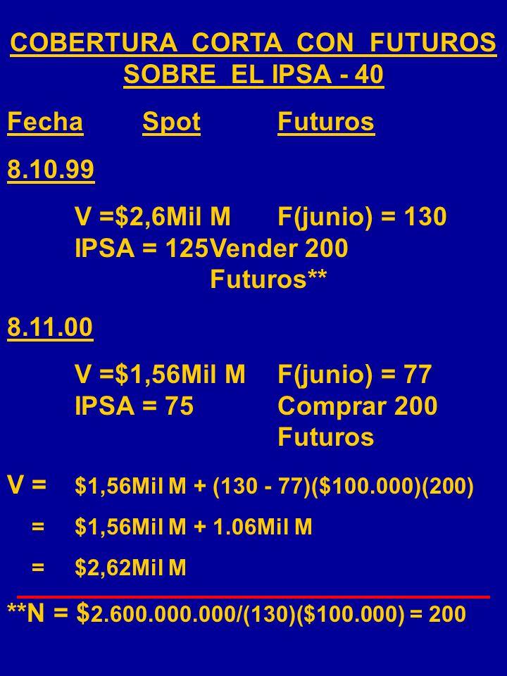 COBERTURA CORTA CON FUTUROS SOBRE EL IPSA - 40