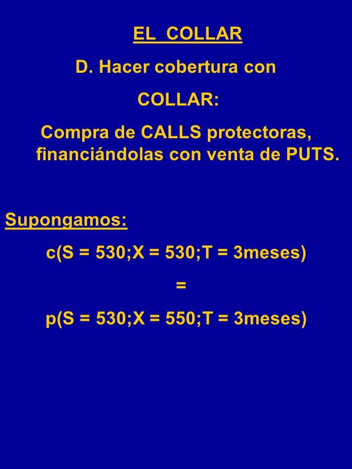 Compra de CALLS protectoras, financiándolas con venta de PUTS.
