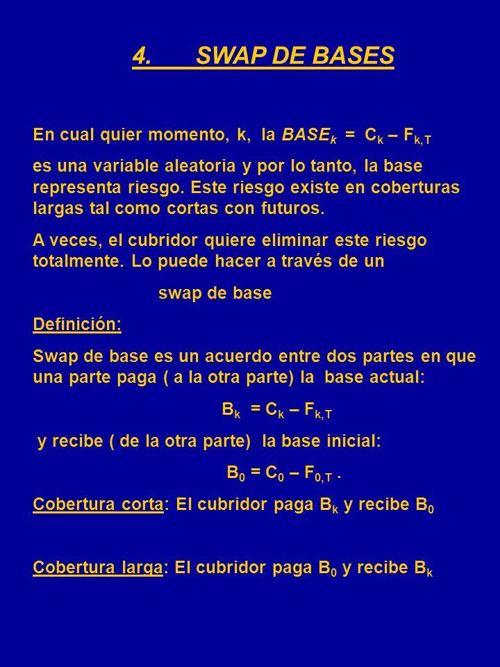 4. SWAP DE BASES En cual quier momento, k, la BASEk = Ck – Fk,T