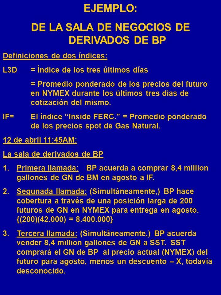 DE LA SALA DE NEGOCIOS DE DERIVADOS DE BP