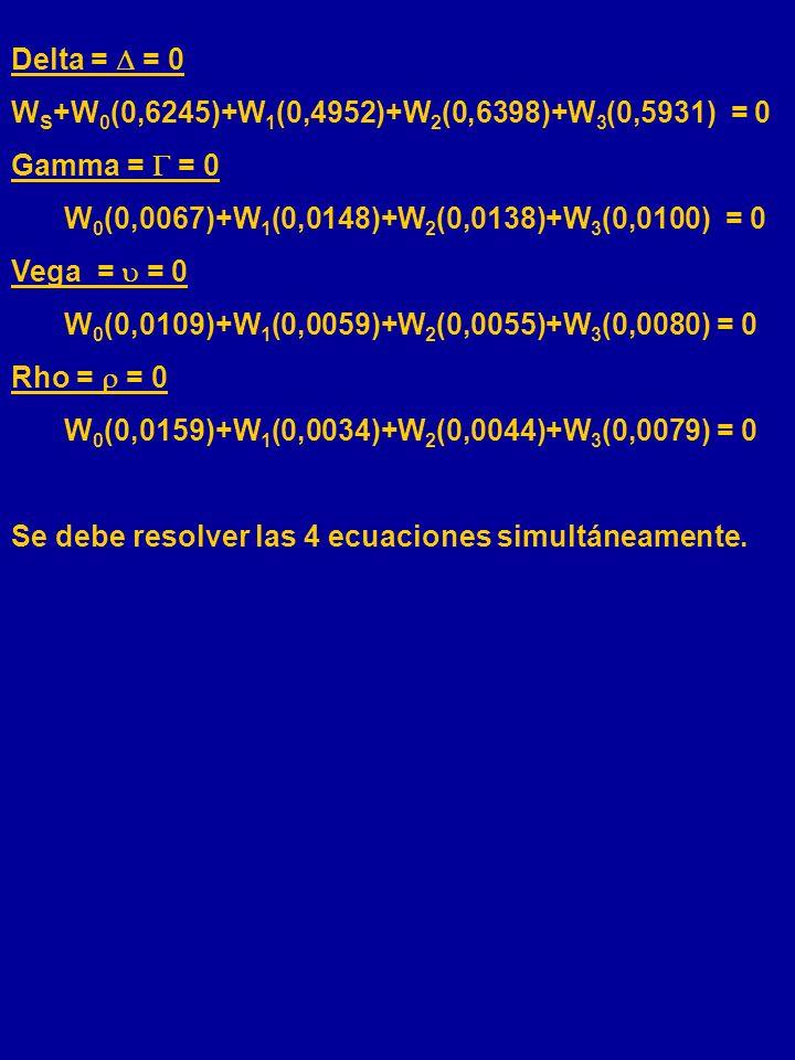 Delta =  = 0 WS+W0(0,6245)+W1(0,4952)+W2(0,6398)+W3(0,5931) = 0. Gamma =  = 0. W0(0,0067)+W1(0,0148)+W2(0,0138)+W3(0,0100) = 0.