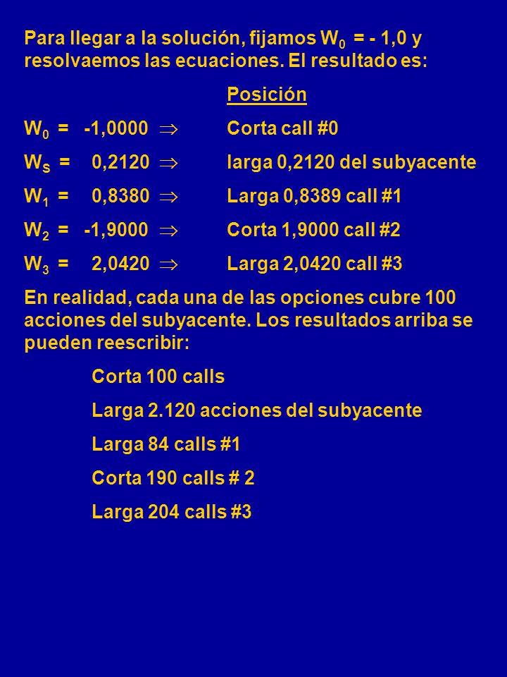 Para llegar a la solución, fijamos W0 = - 1,0 y resolvaemos las ecuaciones. El resultado es: