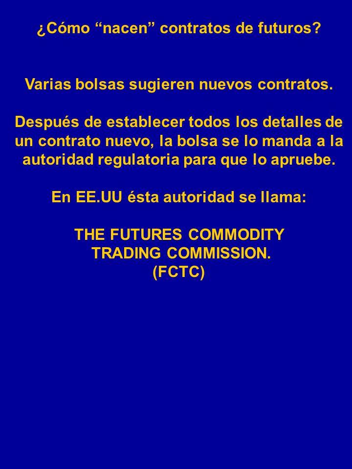 ¿Cómo nacen contratos de futuros