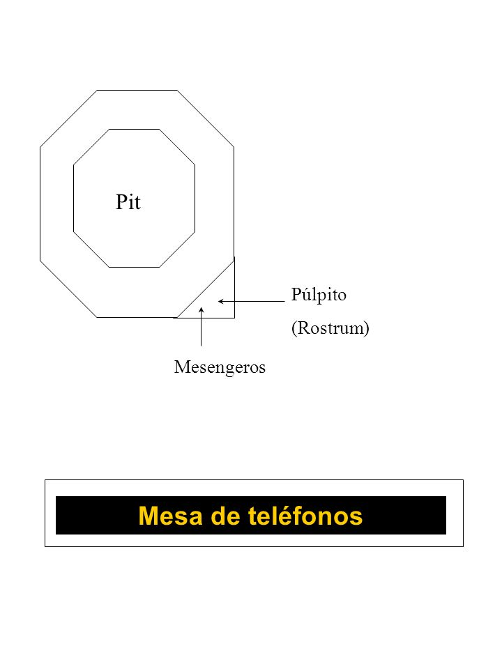 Pit Púlpito (Rostrum) Mesengeros Mesa de teléfonos