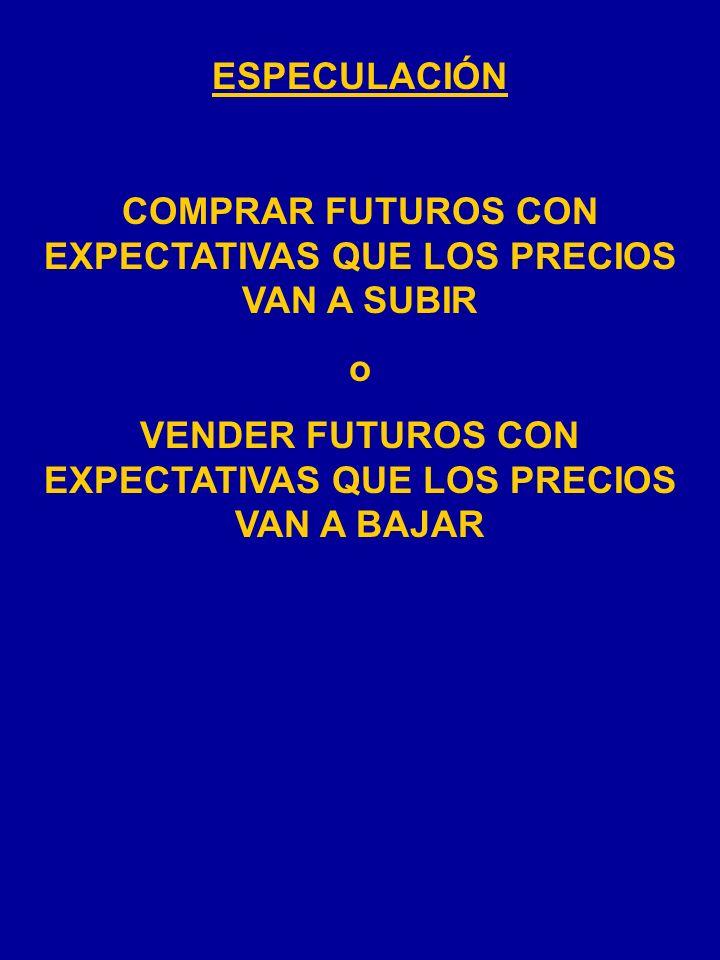 COMPRAR FUTUROS CON EXPECTATIVAS QUE LOS PRECIOS VAN A SUBIR