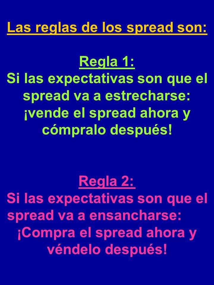 Las reglas de los spread son: Regla 1: