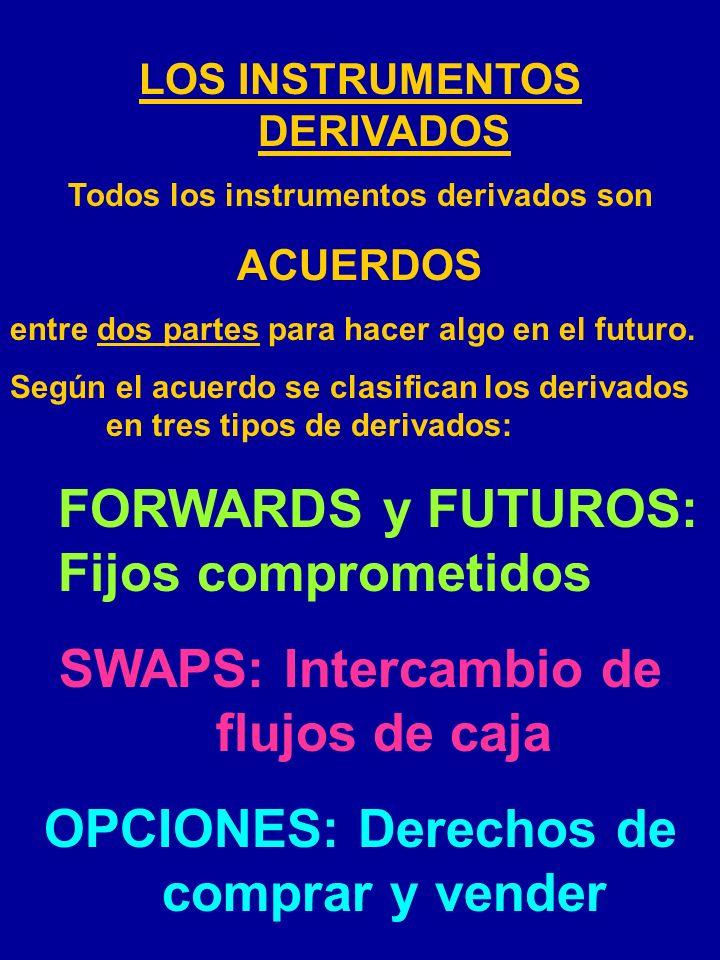 SWAPS: Intercambio de flujos de caja