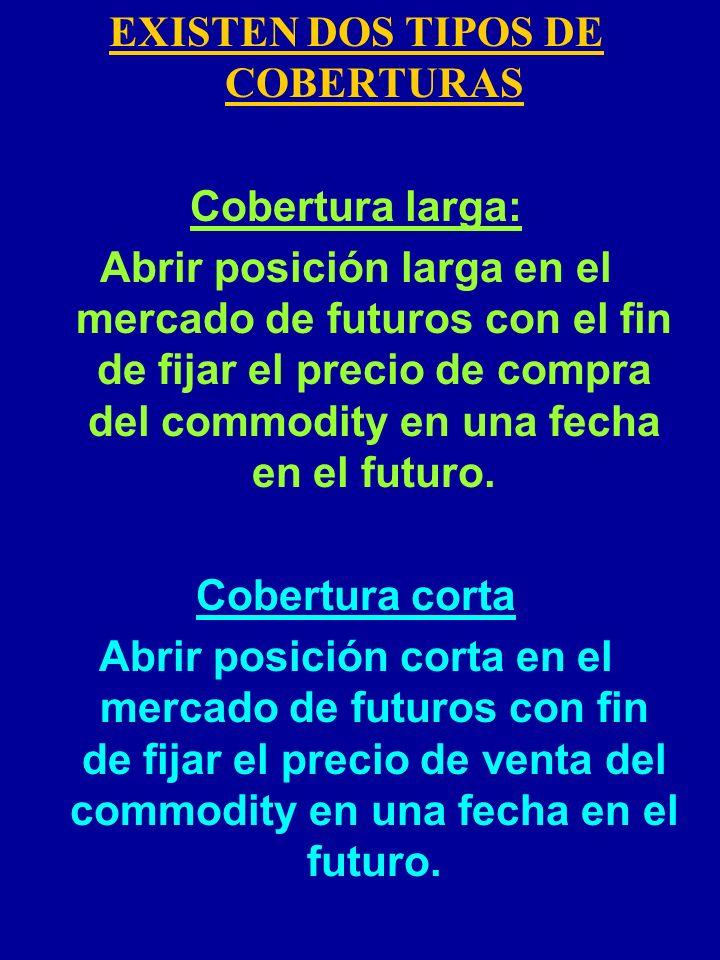 EXISTEN DOS TIPOS DE COBERTURAS