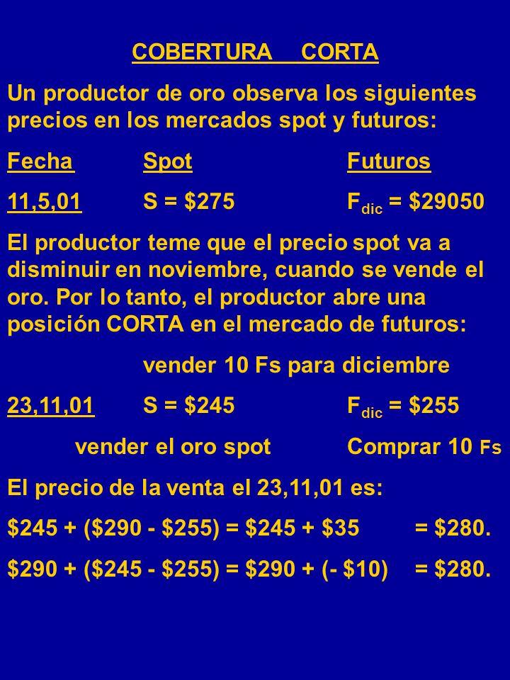 COBERTURA CORTA Un productor de oro observa los siguientes precios en los mercados spot y futuros: