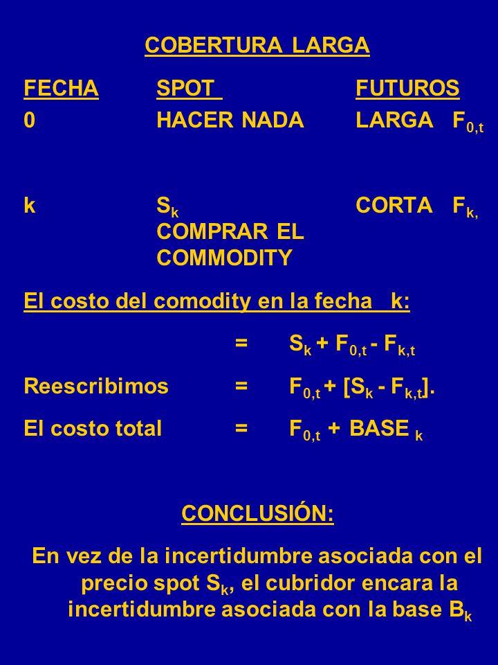COBERTURA LARGA FECHA SPOT FUTUROS. 0 HACER NADA LARGA F0,t. k Sk CORTA Fk, COMPRAR EL COMMODITY.