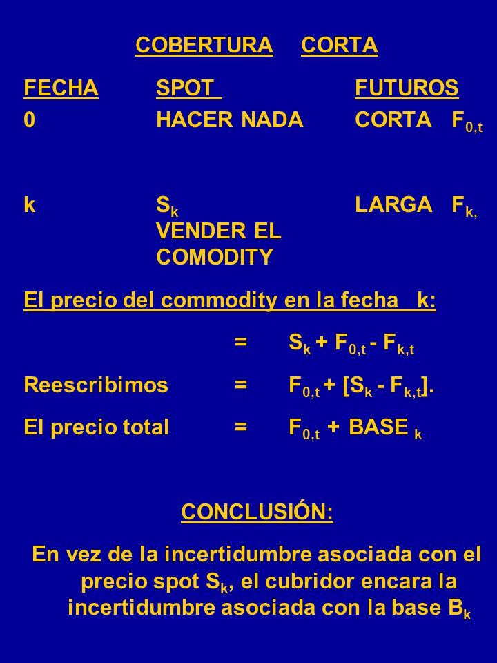COBERTURA CORTA FECHA SPOT FUTUROS. 0 HACER NADA CORTA F0,t. k Sk LARGA Fk, VENDER EL COMODITY.