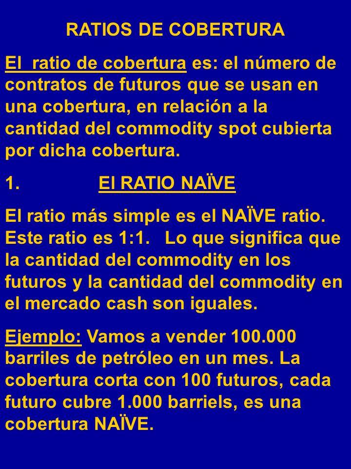 RATIOS DE COBERTURA