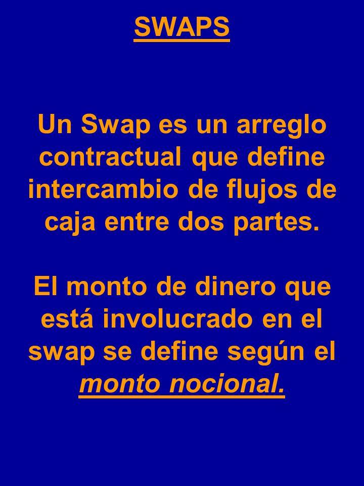 SWAPS Un Swap es un arreglo contractual que define intercambio de flujos de caja entre dos partes. El monto de dinero que está involucrado en el swap se define según el monto nocional.