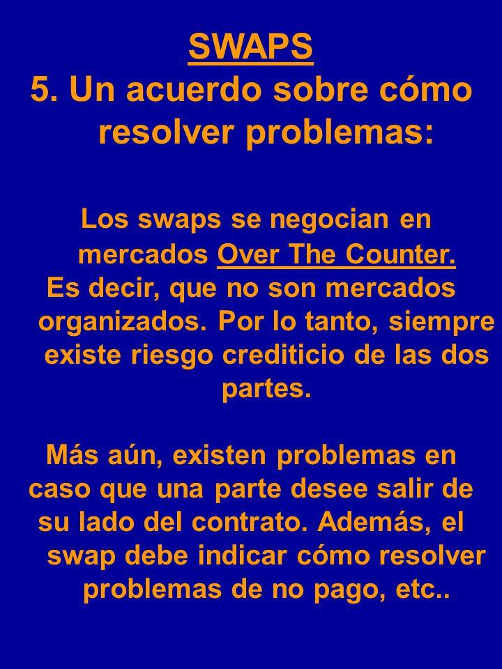 5. Un acuerdo sobre cómo resolver problemas: