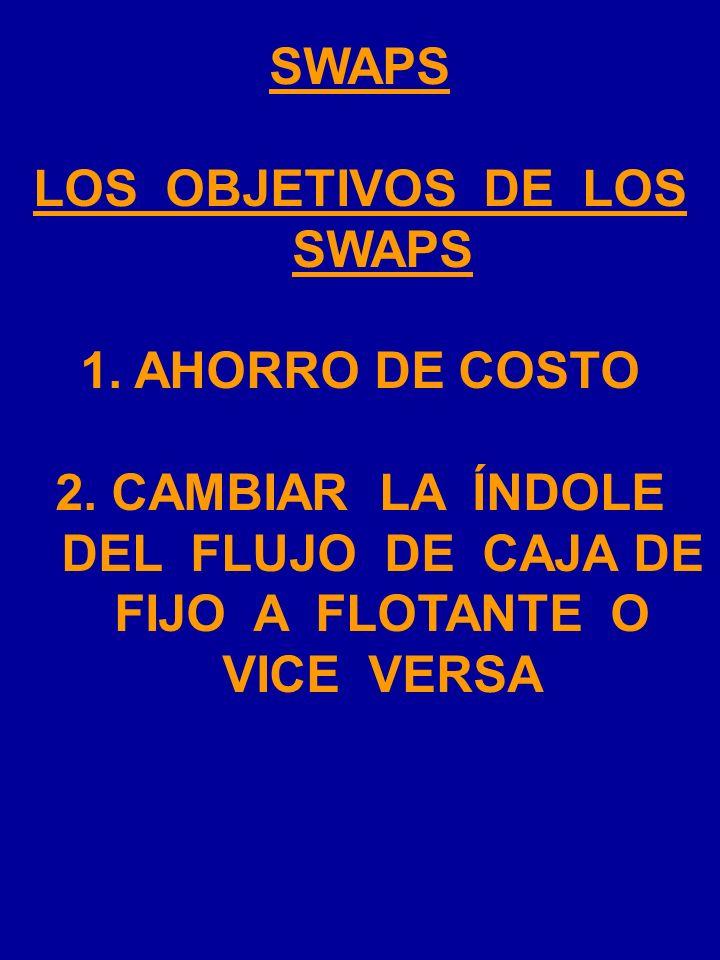 LOS OBJETIVOS DE LOS SWAPS