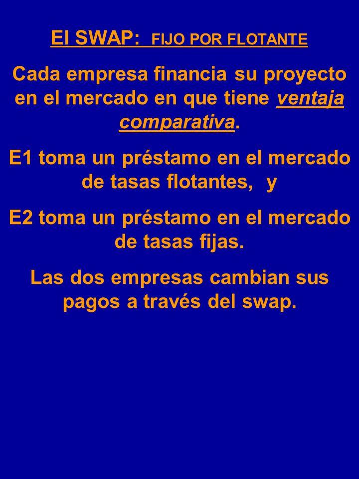 El SWAP: FIJO POR FLOTANTE