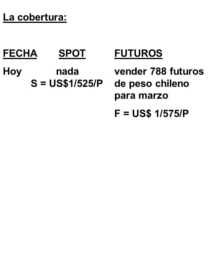 La cobertura: FECHA SPOT FUTUROS. Hoy nada vender 788 futuros S = US$1/525/P de peso chileno para marzo.
