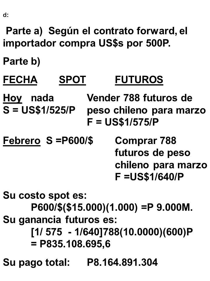 d: Parte a) Según el contrato forward, el importador compra US$s por 500P. Parte b) FECHA SPOT FUTUROS.