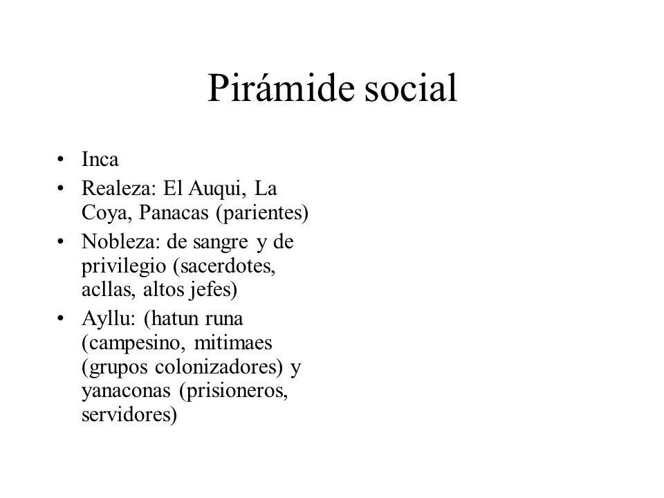 Pirámide social Inca Realeza: El Auqui, La Coya, Panacas (parientes)