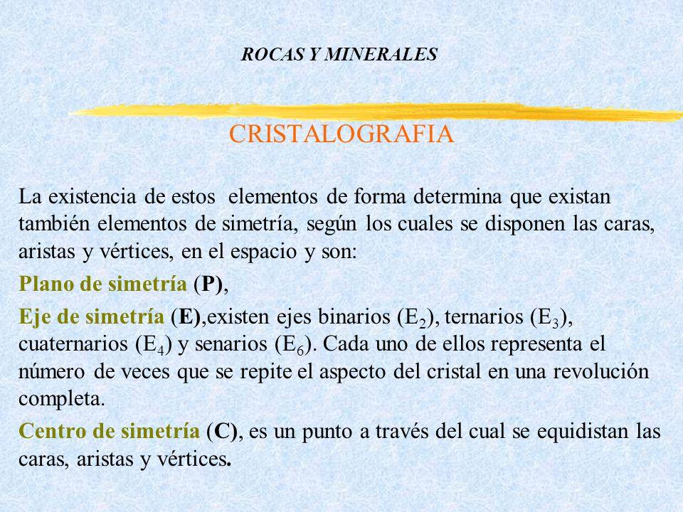 ROCAS Y MINERALES CRISTALOGRAFIA.