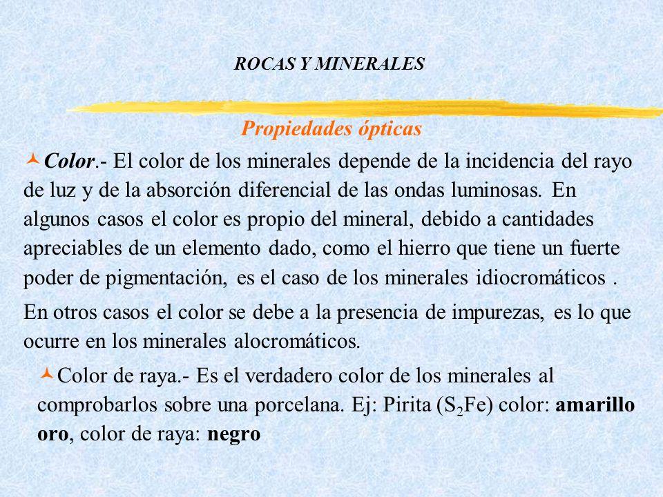 ROCAS Y MINERALES Propiedades ópticas.