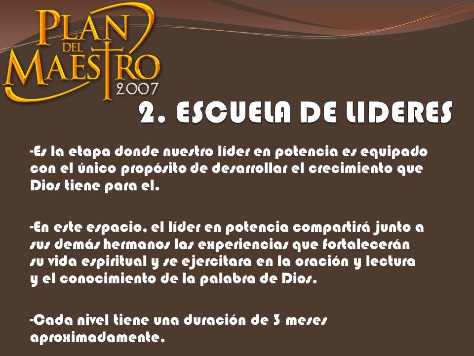 2. ESCUELA DE LIDERES