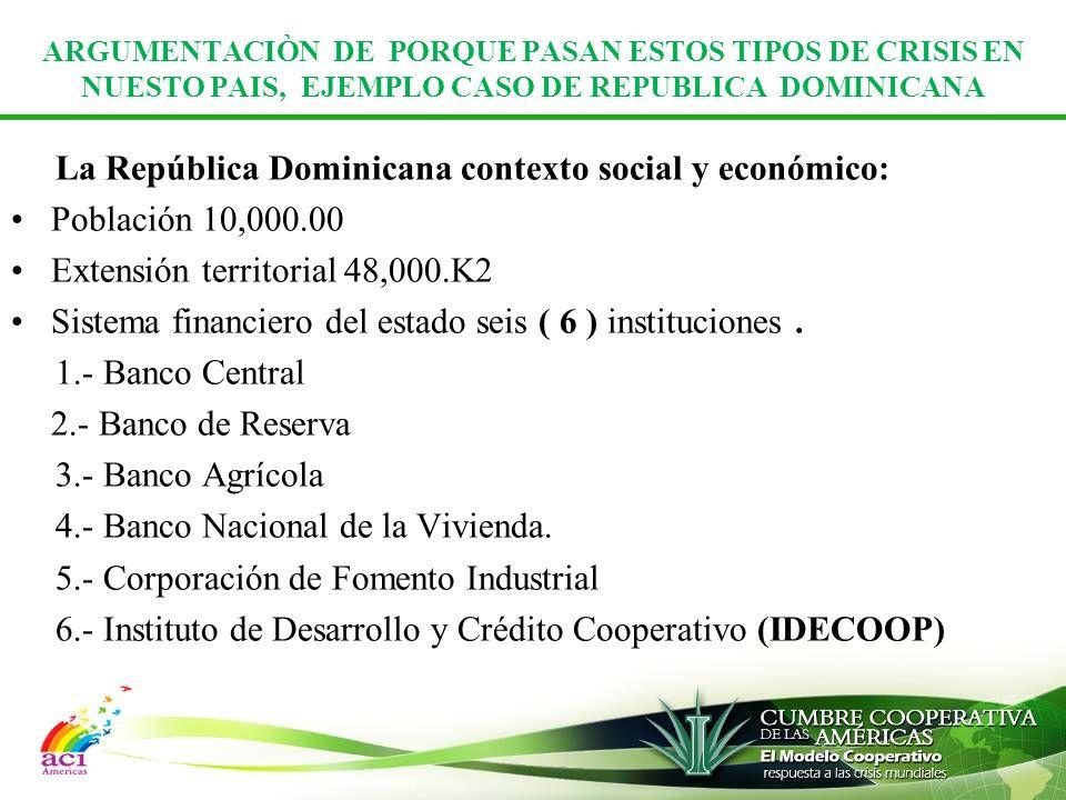 La República Dominicana contexto social y económico: